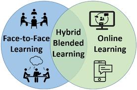 YCDSB Hybrid Learning Model
